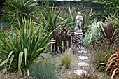 ROUND STEPPING STONES THROUGH MIXED GRASSES; PHORMIUM AND YUCCA PLANTING AND STONE STATUE FEATURE; RIPPINGALE.